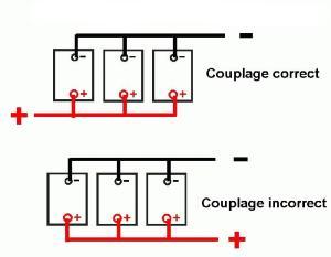 Couplage des batteries en parallèle